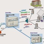 thong-tin-internet-cap-quang-gpon