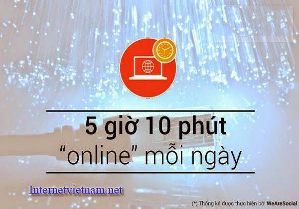 thoi-gian-su-dung-internet-cua-viet-nam-1