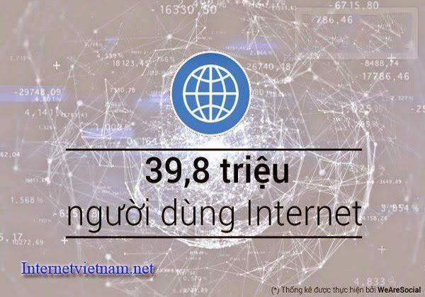 thoi-gian-su-dung-internet-cua-viet-nam