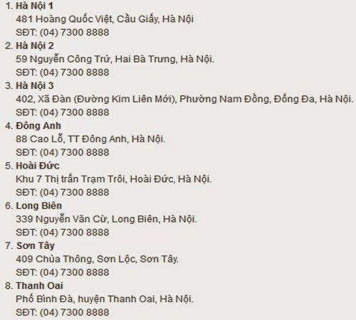 Địa Chỉ Bảo Hành FPT Telecom Trên Toàn Quốc 1