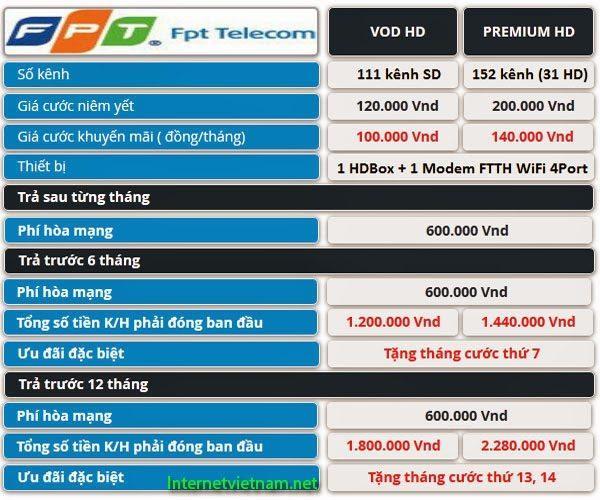 dang-ky-truyen-hinh-internet-fpt-10
