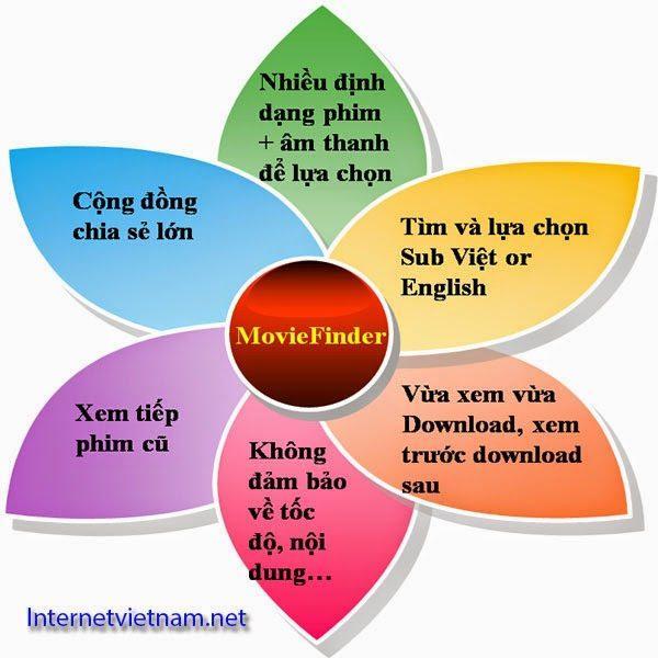 dang-ky-truyen-hinh-internet-fpt-8