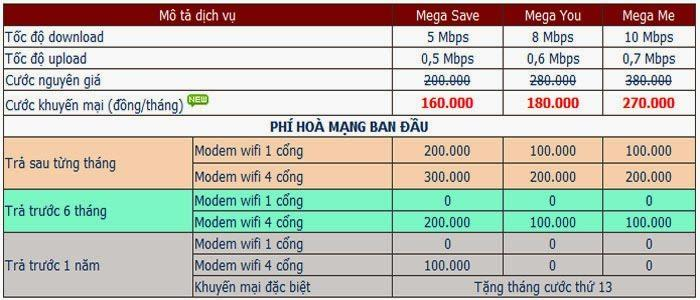 fpt-telecom-giam-50%-phi-hoa-mang-dip-le-30-4-1