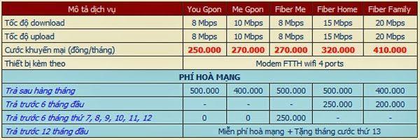 goi-cuoc-internet-fpt-go-vap-re-nhat-2