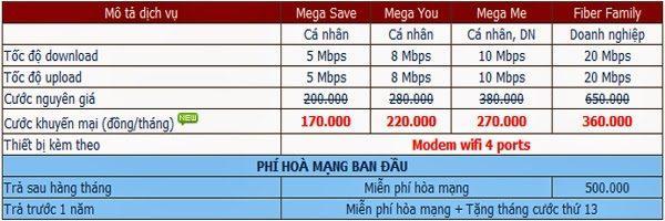 khuyen-mai-lap-mang-internet-thang-4-2015-2