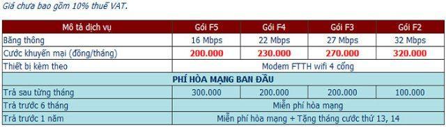 lap-dat-wifi-fpt-quan-3-1