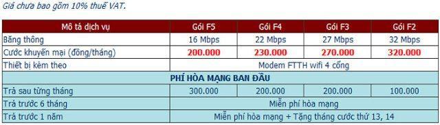 lap-dat-wifi-fpt-quan-9-2