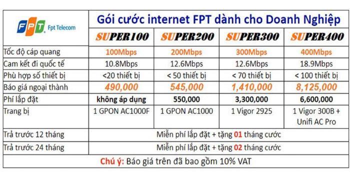 internet doanh nghiệp Hải Phòng
