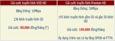 dang-ky-truyen-hinh-fpt-thu-duc-2