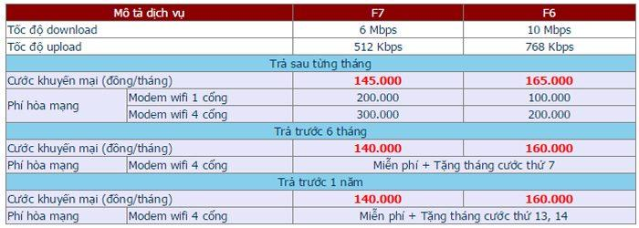 lap-dat-wifi-fpt-thuan-an-1