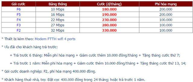 lap-dat-wifi-fpt-ninh-kieu-1