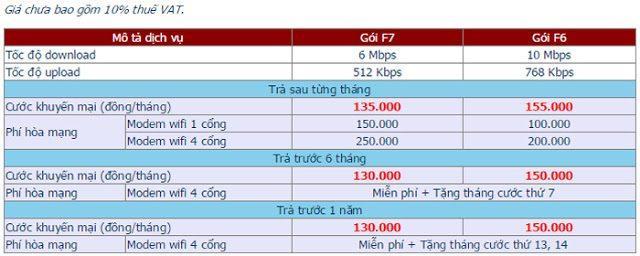 lap-dat-wifi-fpt-binh-thuy-2