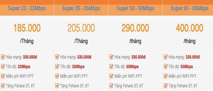 Internet FPT Ninh Thuận