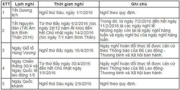 lich-nghi-tet-2016-cua-fpt-1