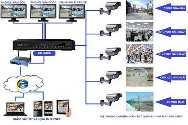 lap-dat-camera-quang-ngai-1