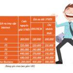 fpt-telecom-giam-gia-75%-phi-dich-vu-cho-nhan-vien