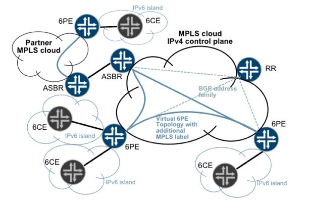 xay-dung-mang-internet-bang-giao-thuc-ipv6-1