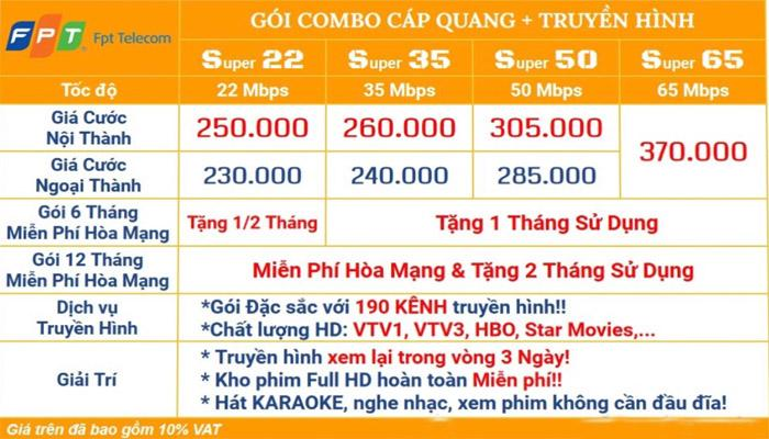 Combo FPT Hà Nội