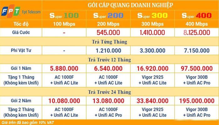 gói cước cáp quang doanh nghiệp Hà Nội