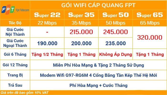gói cước internet fpt Hà Nội