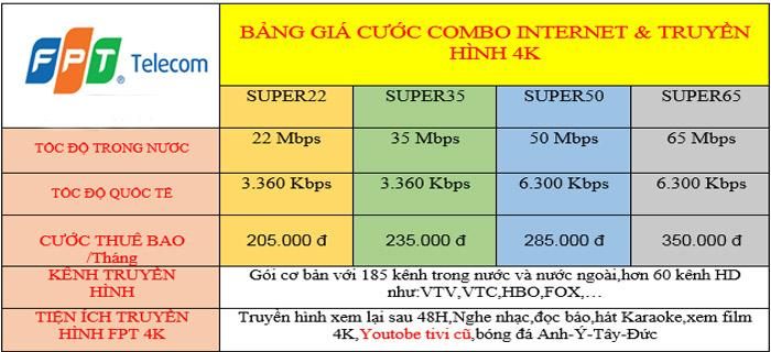 combo FPT Bắc Giang
