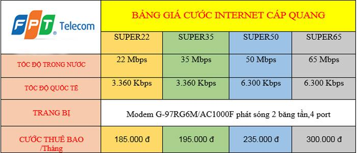internet fpt Bắc Giang