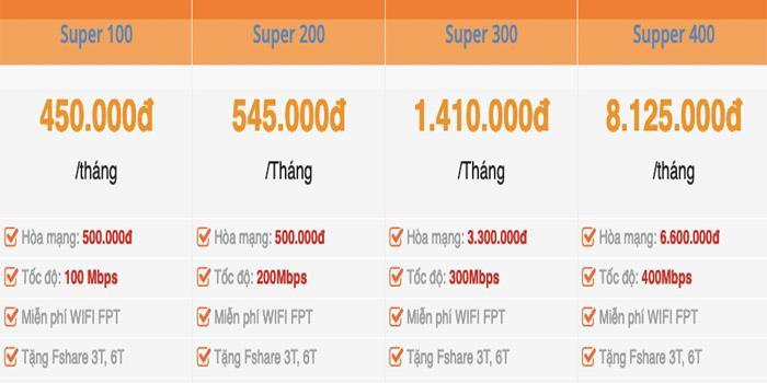 internet fpt doanh nghiệp Thái Bình