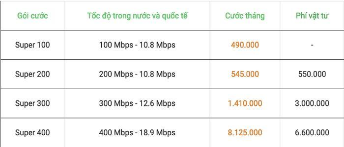 internet fpt Hải Dương doanh nghiệp