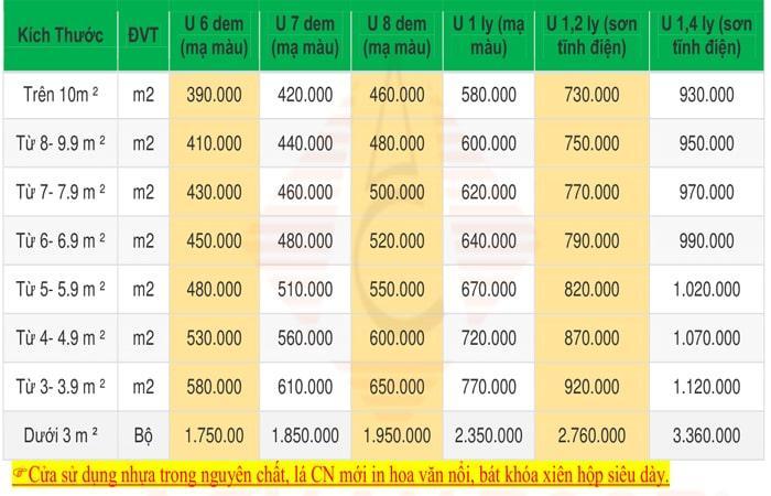 bảng giá cửa kéo đài loan 1