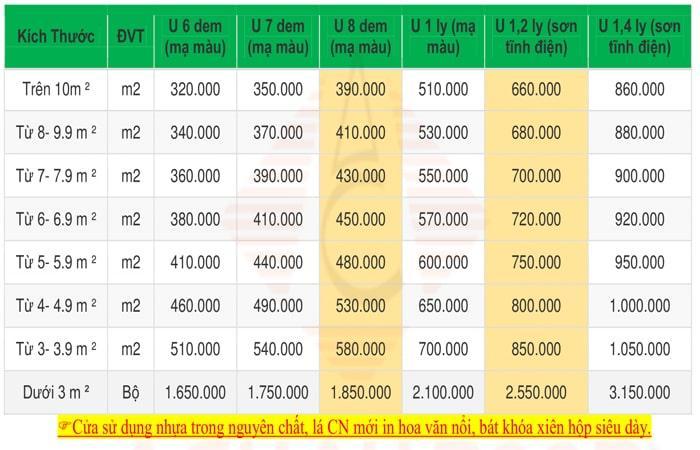 bảng giá cửa kéo đài loan